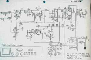 Gibson GA 19 RVT / Maestro M-216 schematic