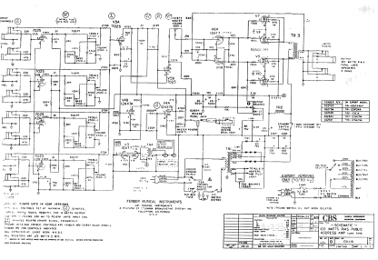 FenderPA100schematic